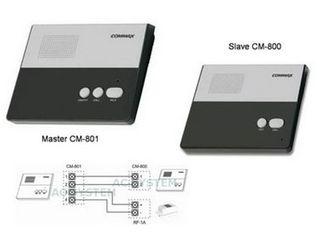 VL-MV30BX มอร์นิเตอร์ ยี่ห้อ Panasonic